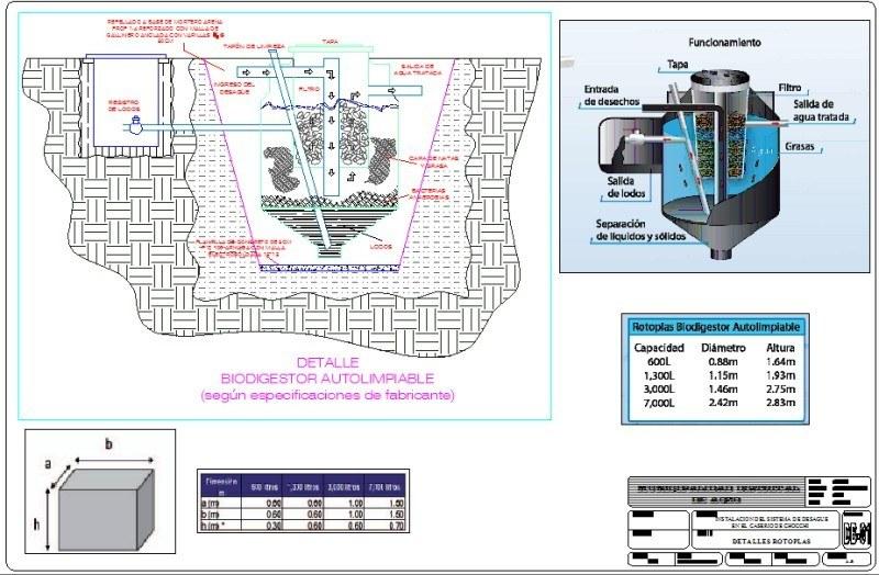 Biodigestor Dwg Block For Autocad Designs Cad