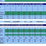 Design – Ground Volumetric Weight XLS Excel Spreadsheet