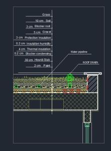 Green Roof Dwg Block For Autocad Designs Cad