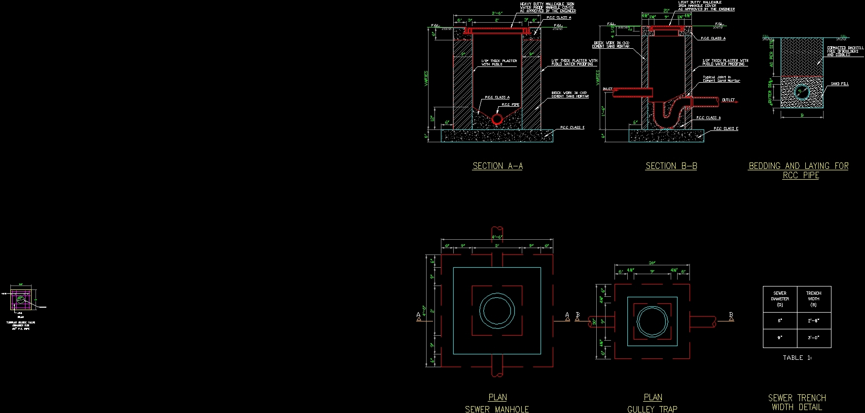 Detail Sewer Wastewater Dwg Detail For Autocad Designscad
