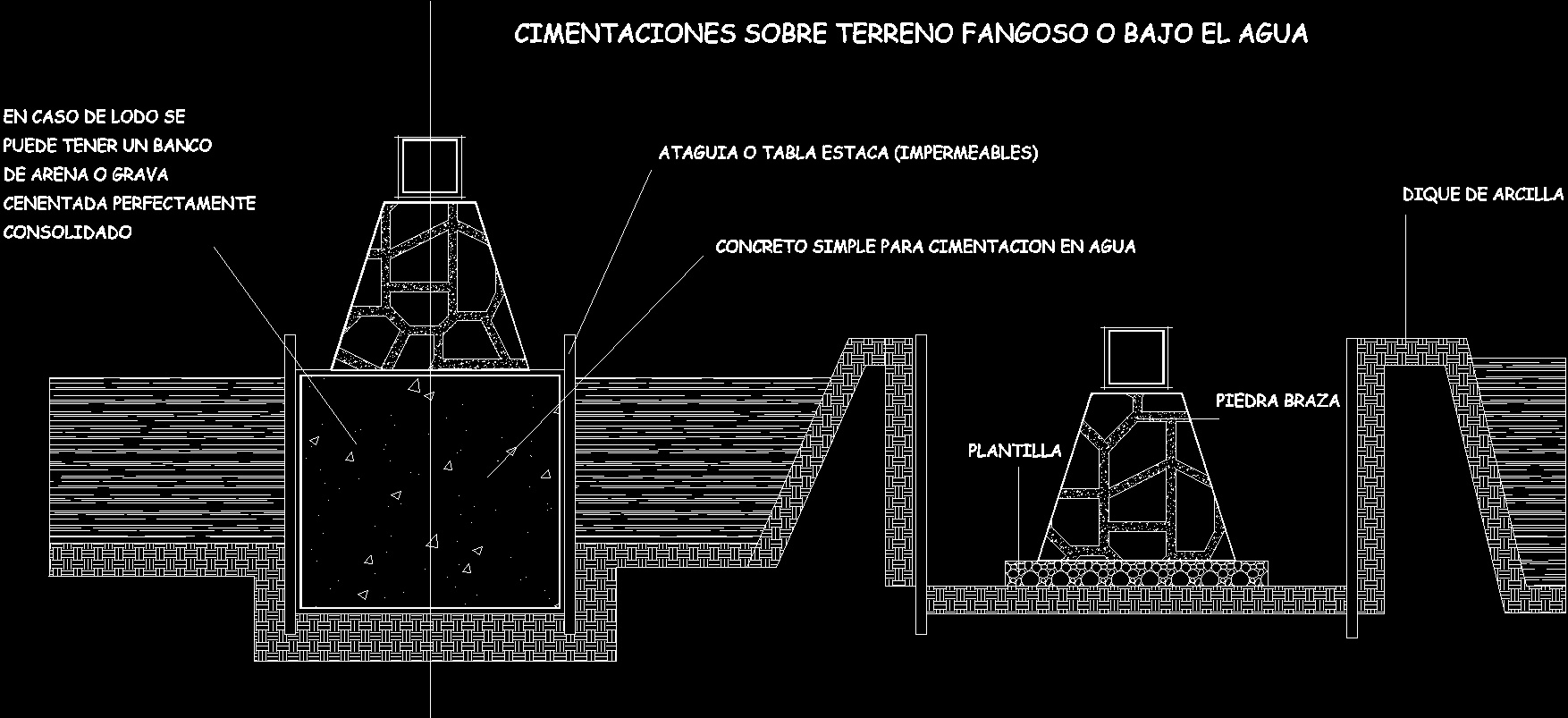 Lujoso Plantillas Para Autocad Inspiración - Ejemplo De Colección De ...