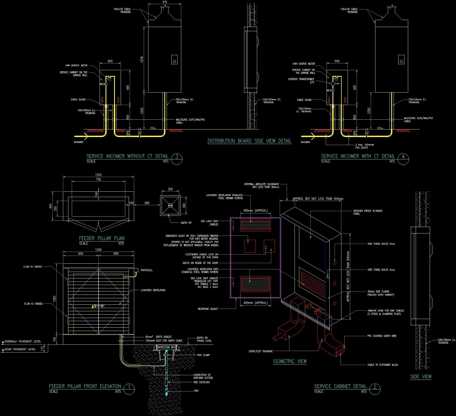 Gas Meter In Garage Voorziening Gas Electriciteit Tv