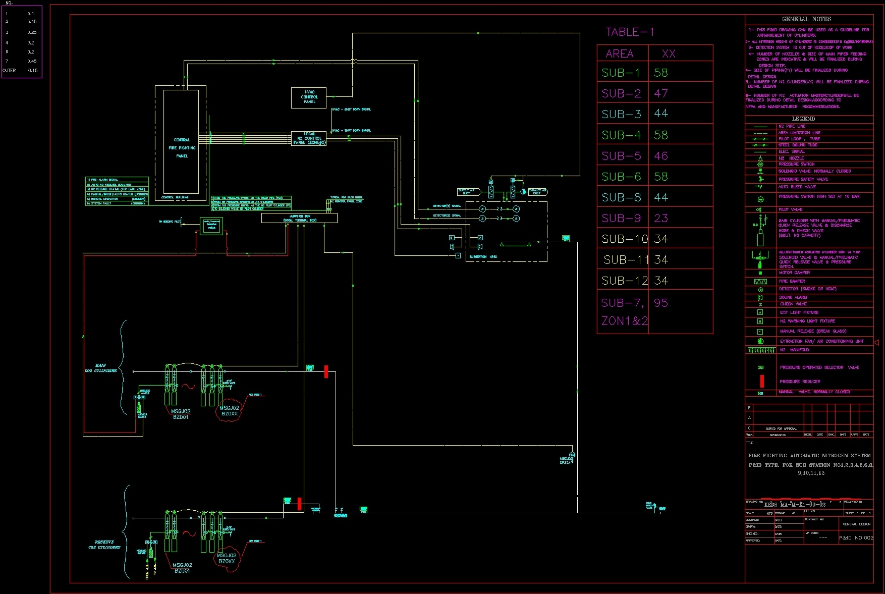 Fire Dwg Block For Autocad Designs Cad Hvac Drawing Download File Type