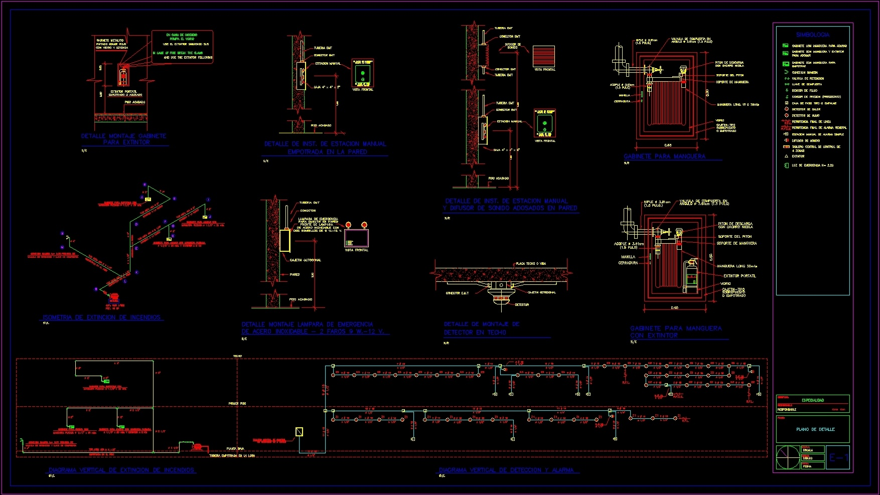 Fire Protection System DWG Block for AutoCAD