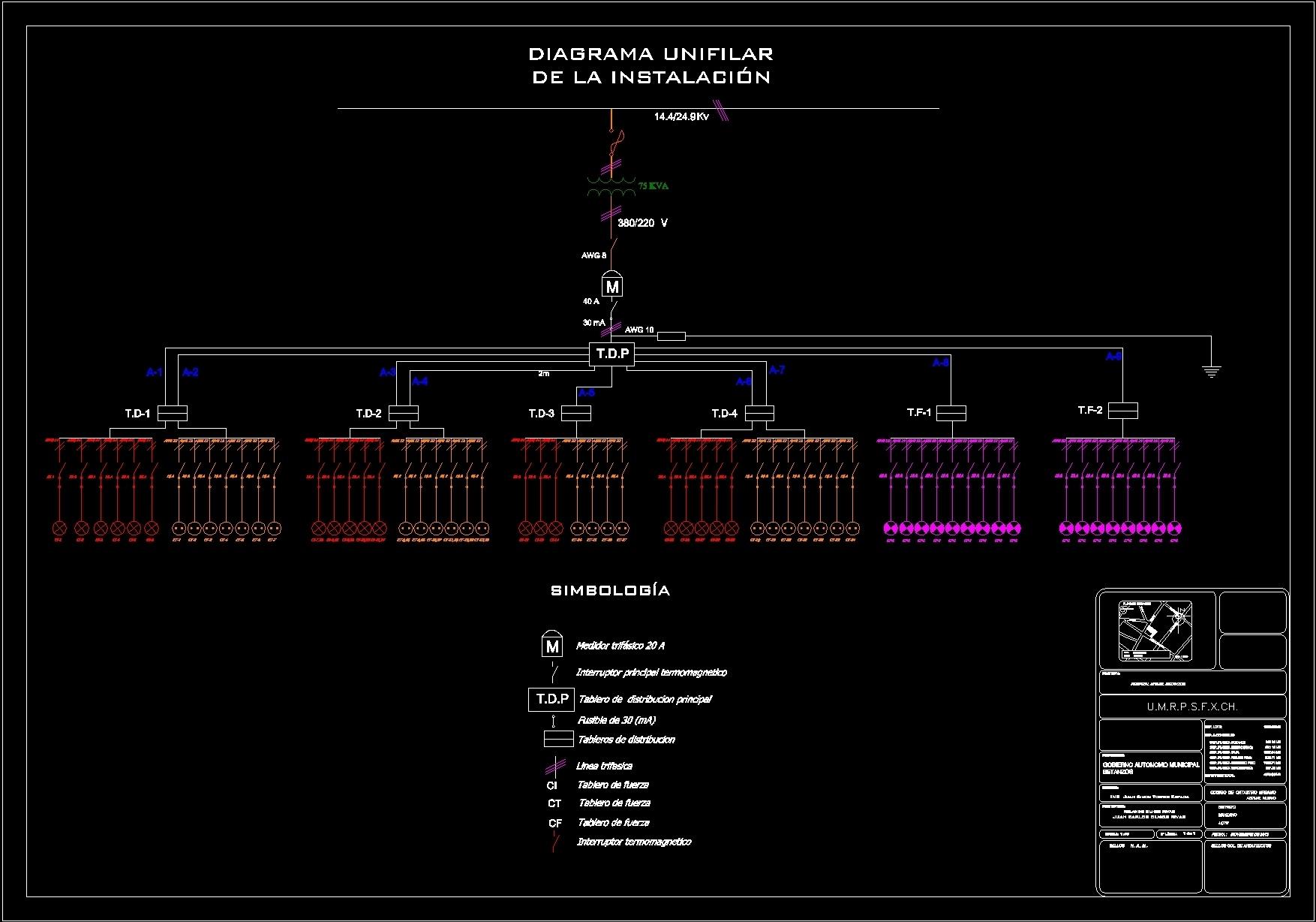 Line Diagram Dwg Block For Autocad  U2022 Designs Cad