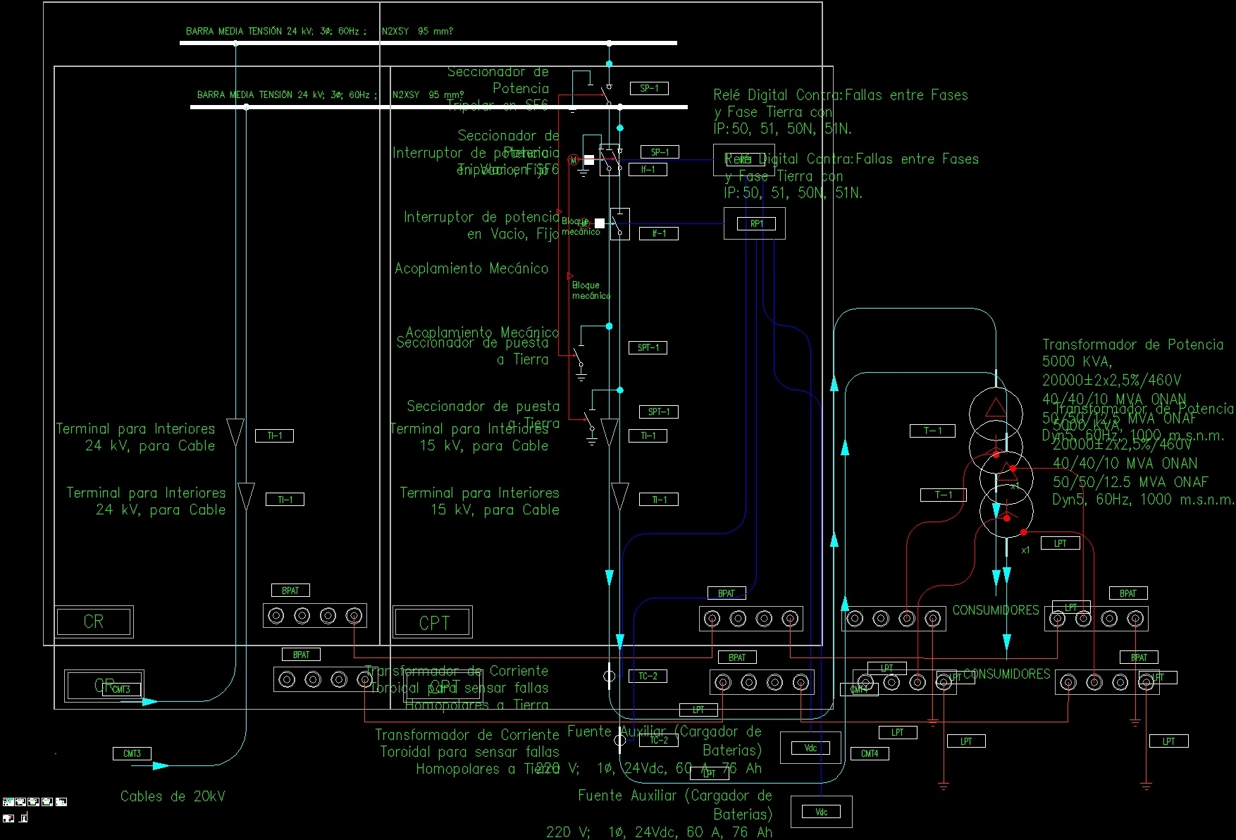 Line Diagram Project Dwg Full Project For Autocad
