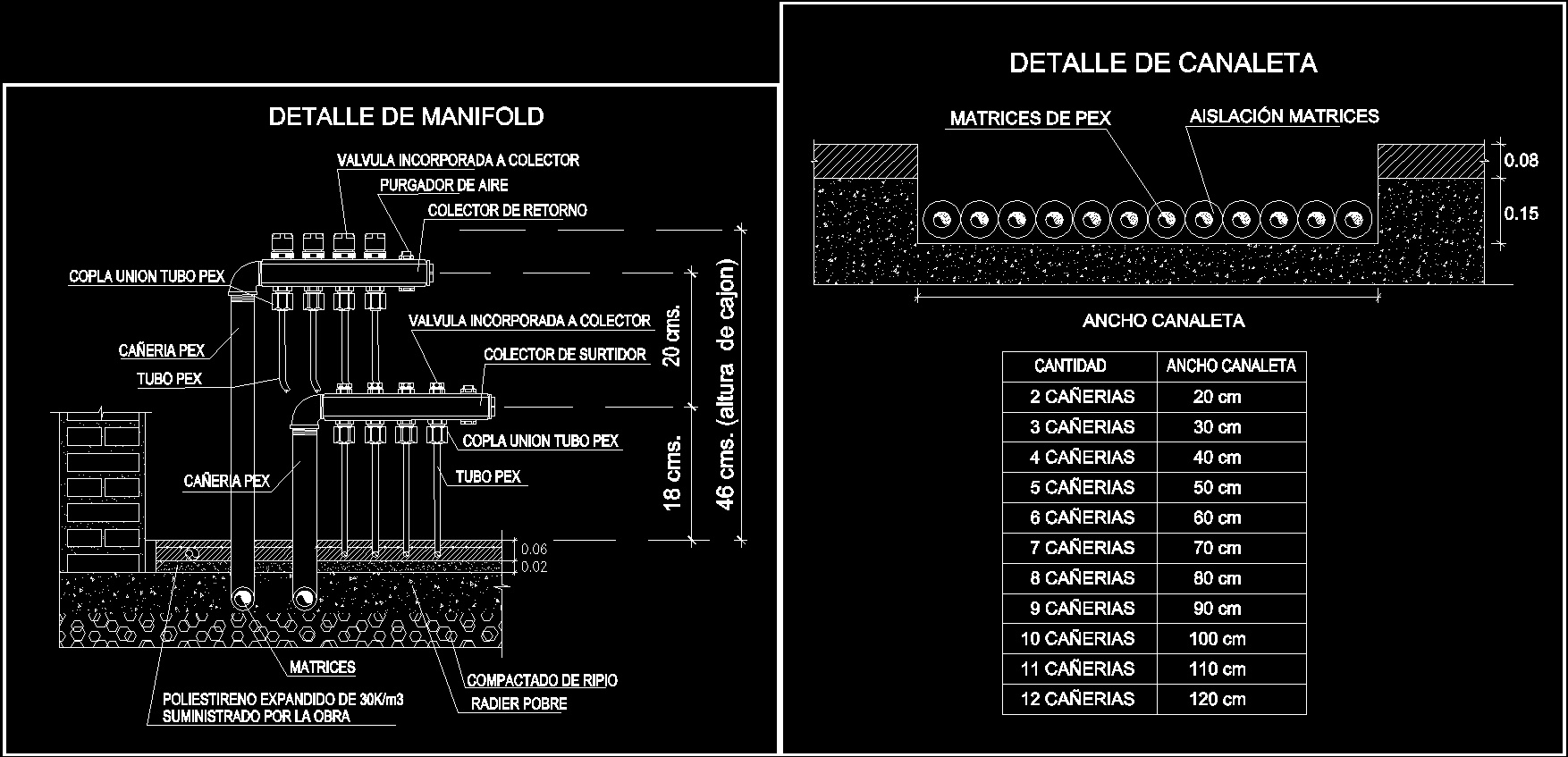 manifold detail  u2013 radianting floor dwg detail for autocad
