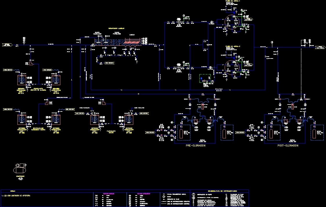 Processing Facilities Dwg Plan For Autocad Designs Cad