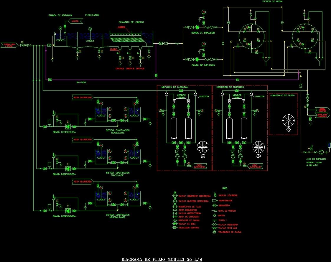 Processing Facilities Dwg Plan For Autocad Designscad