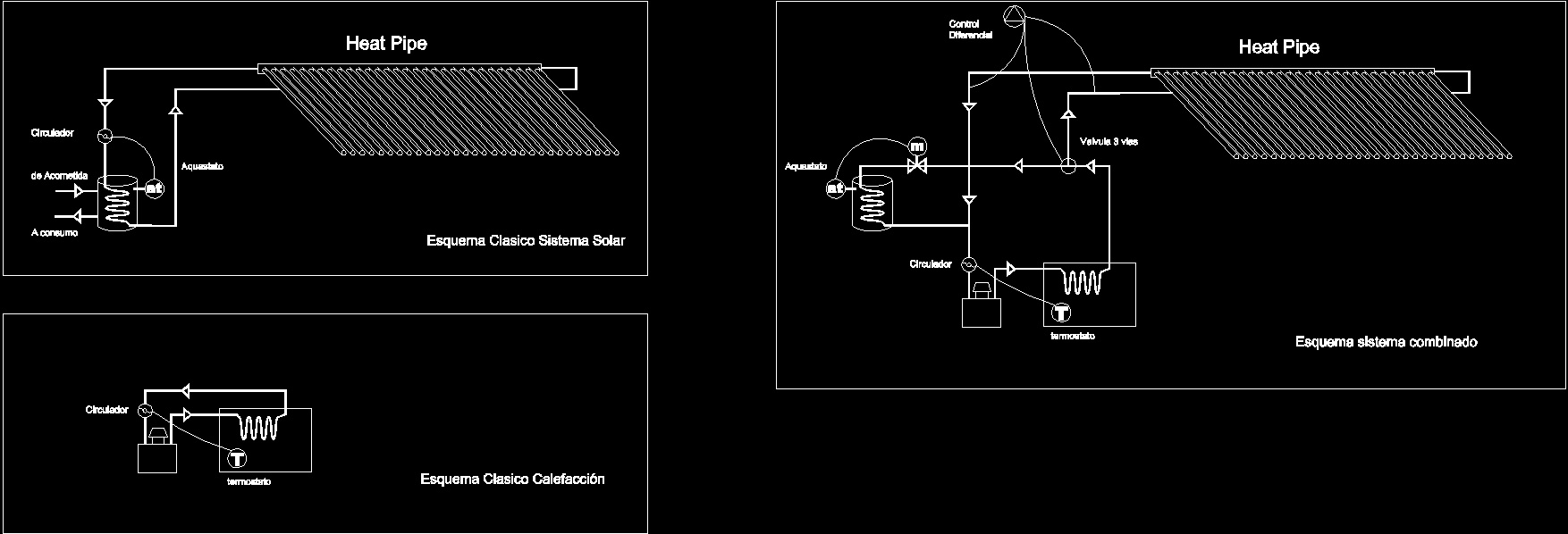 Solar Heating Diagram Dwg Block For Autocad Designs Cad