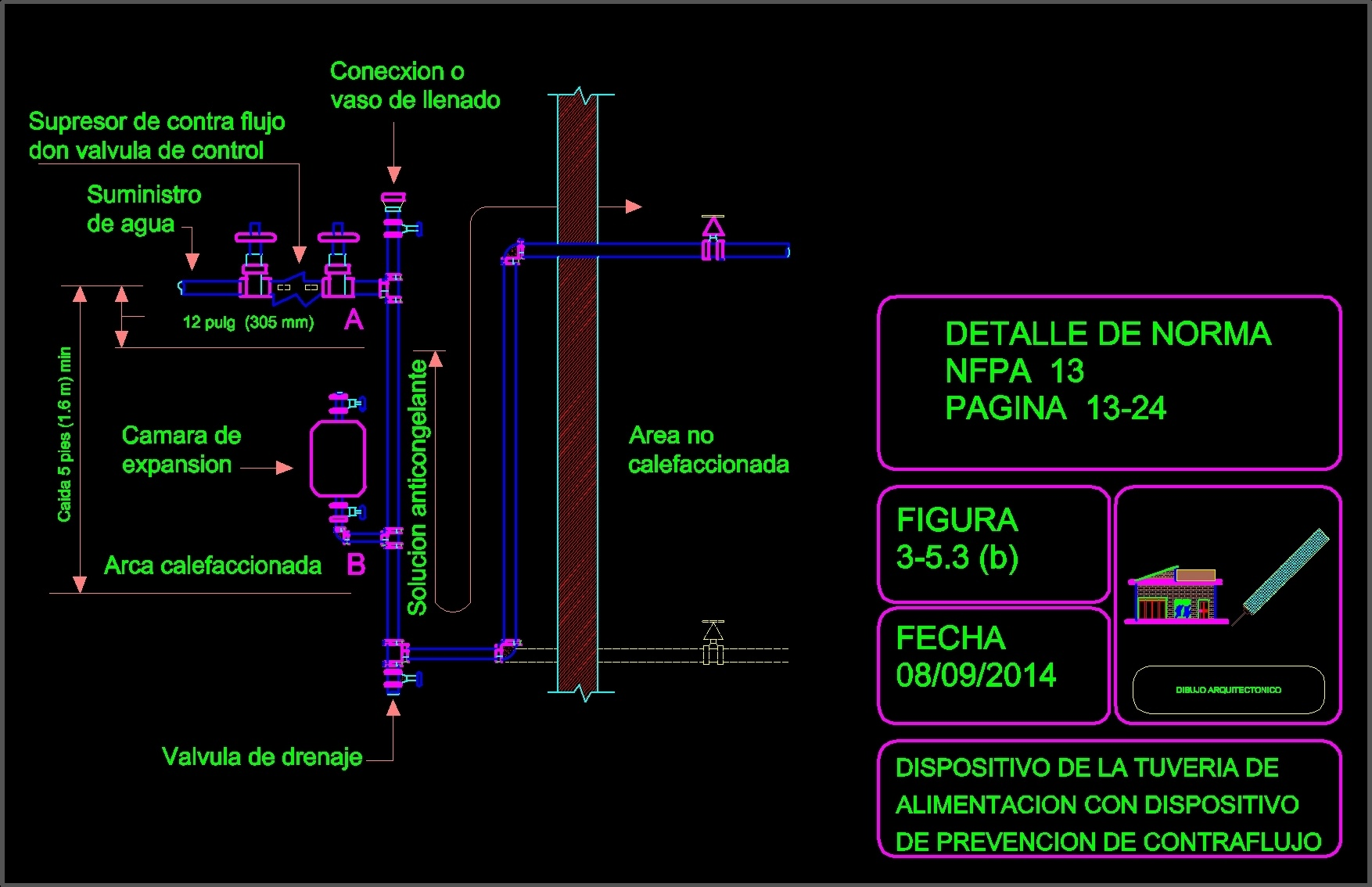 Water Fire Sprinklers Dwg Block For Autocad  U2013 Designs Cad