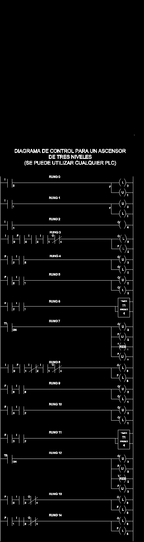 Plc Computerized Elevator Control Schematic  Ladder