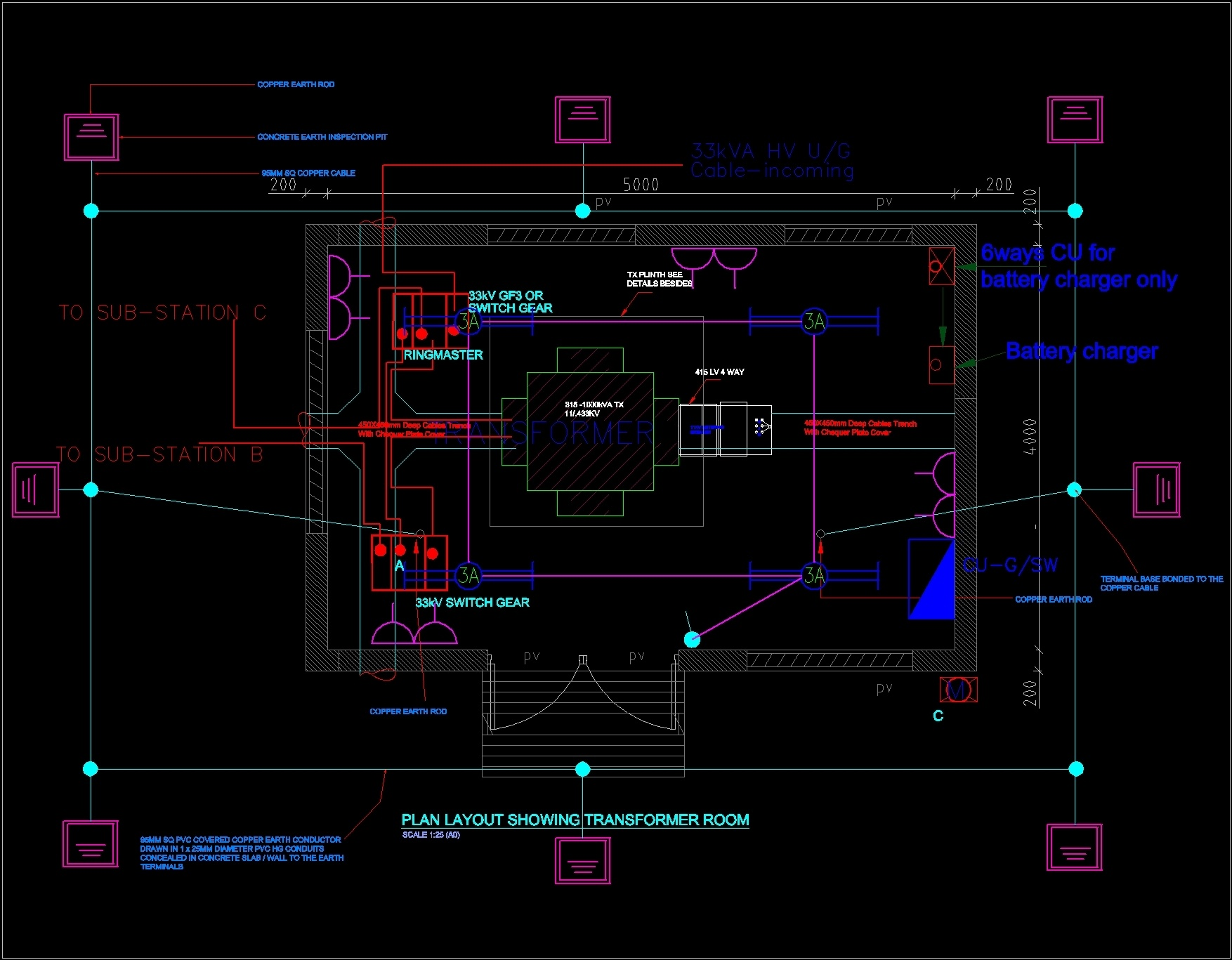 Switch Room Dwg Section For Autocad Designs Cad