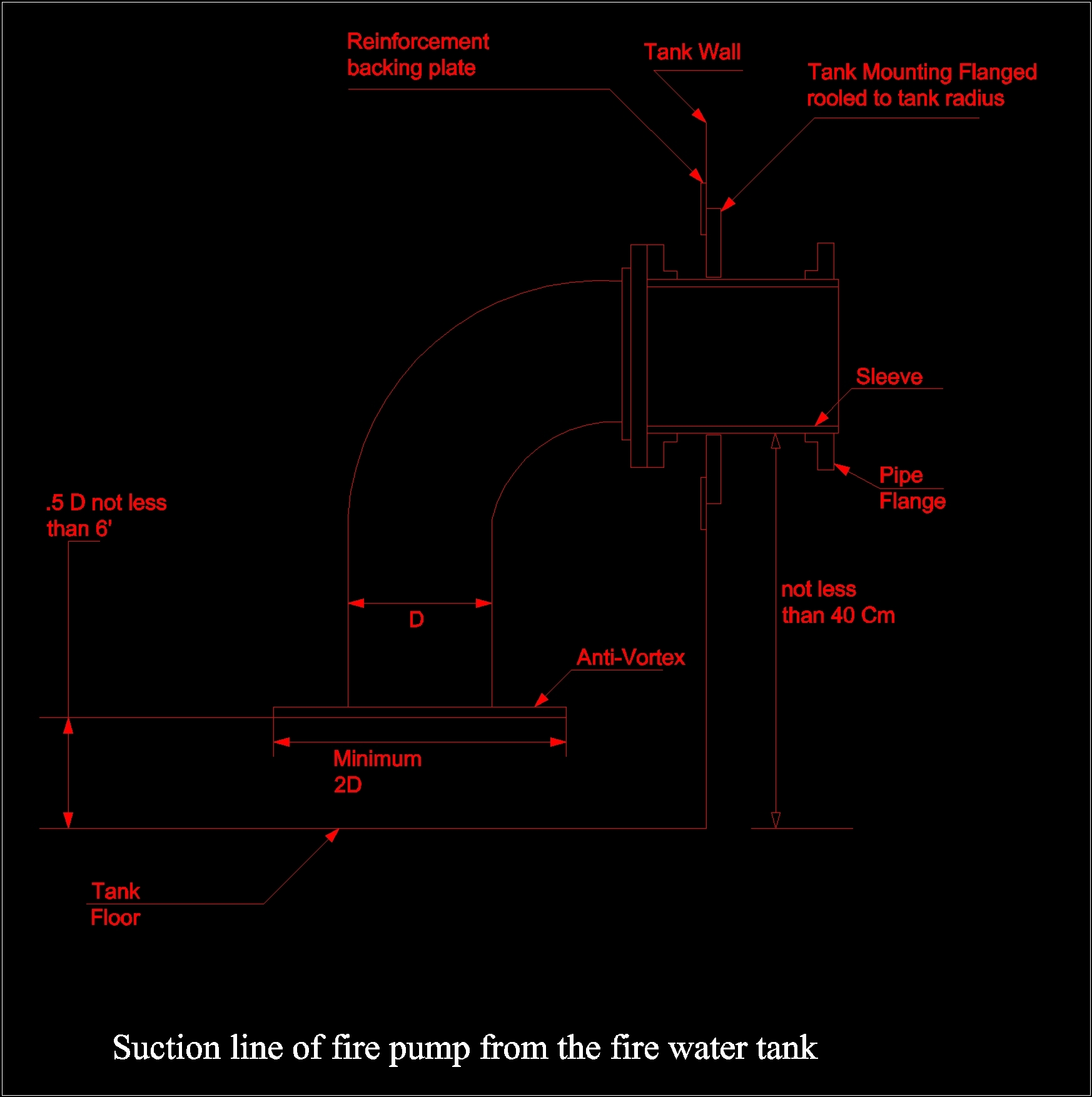 Vortex Plate On Suction Pump Line From Tank Dwg Block For Autocad Designs Cad