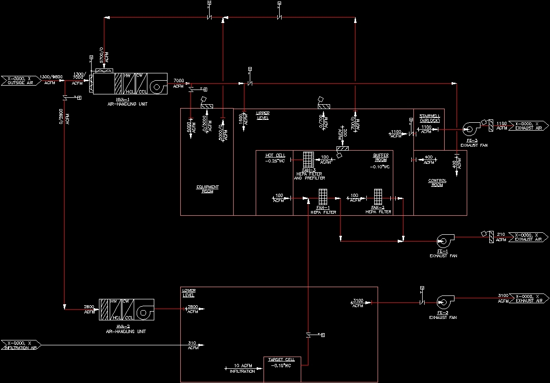 Brilliant Autocad For Process Flow Diagrams Wiring Diagram Read Wiring Cloud Brecesaoduqqnet
