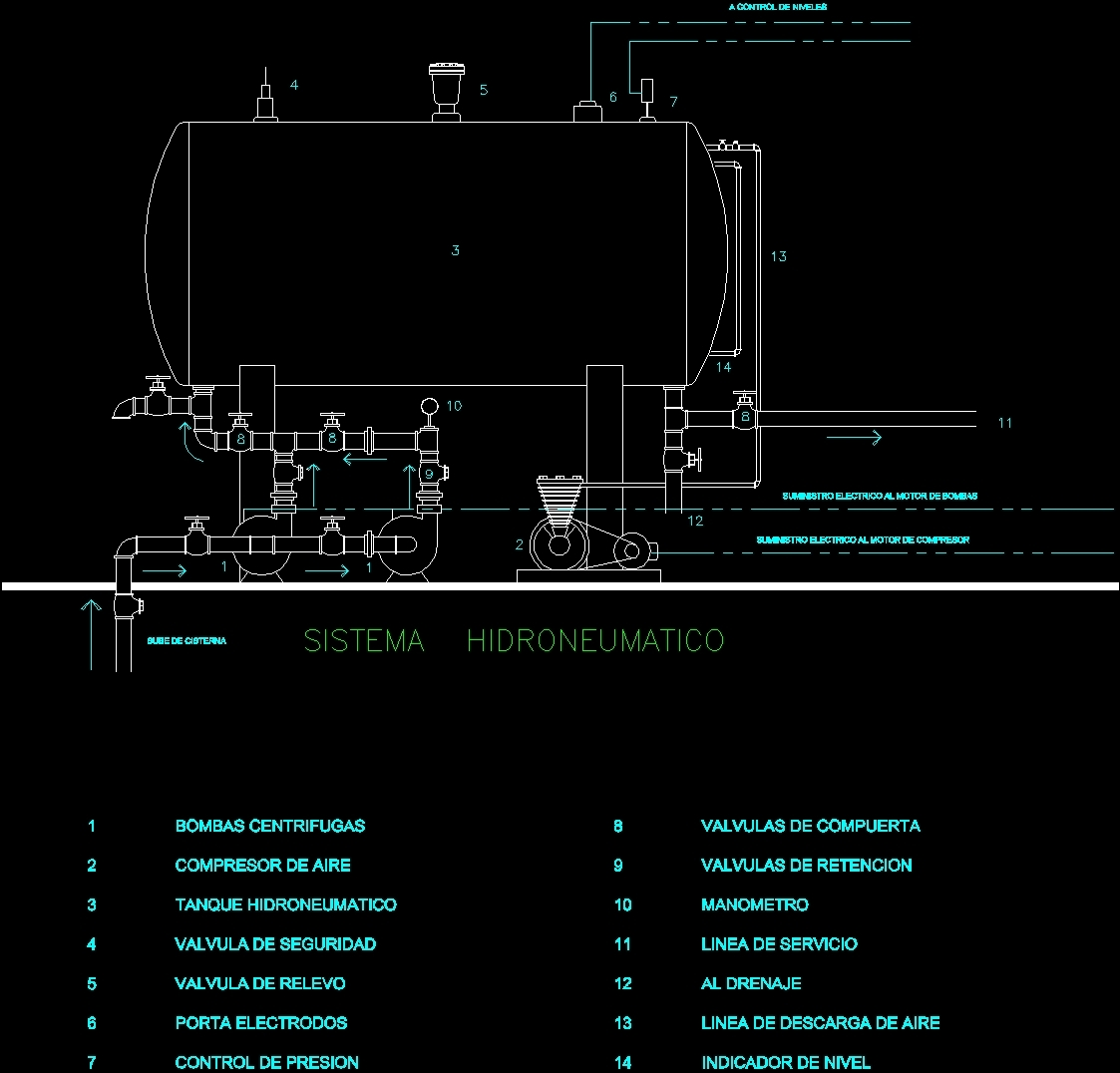 Hydropneumatic tank detail operation dwg detail for for Compresor hidroneumatico