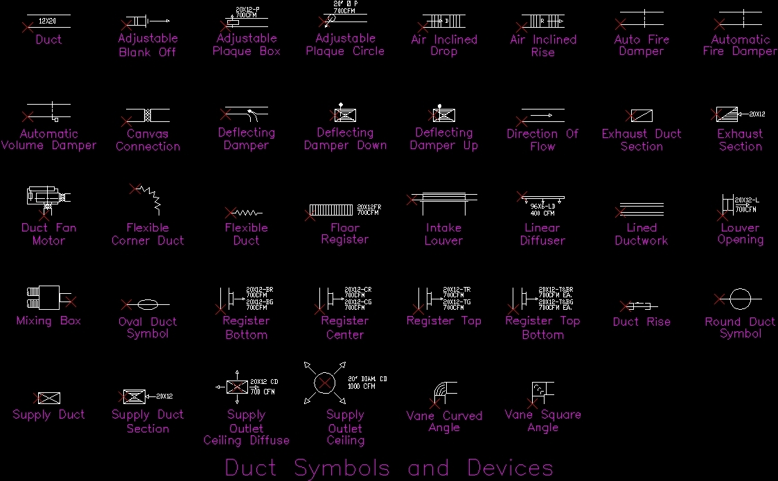 Blocks Electrical Symbols Dwg Block For Autocad