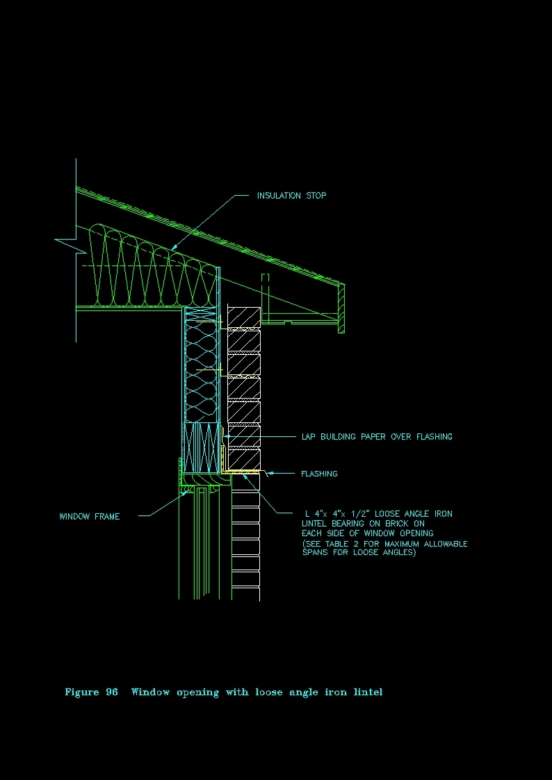 Cortes Construction Details Unions Dwg Detail For