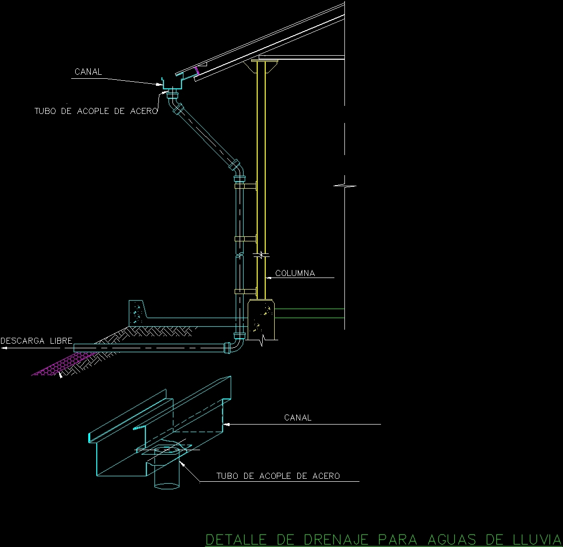 Drain Ceiling / Roof Drain Detail (Downspout) DWG Detail