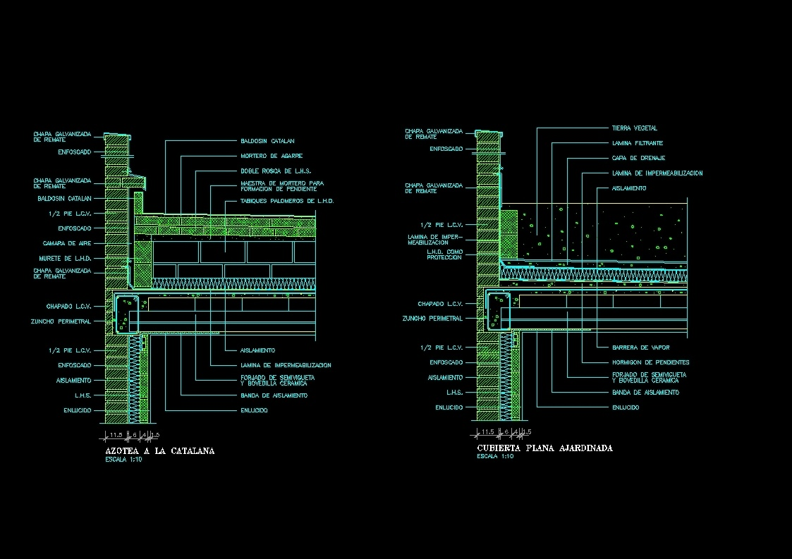 Flat Roofs Dwg Section For Autocad Designs Cad