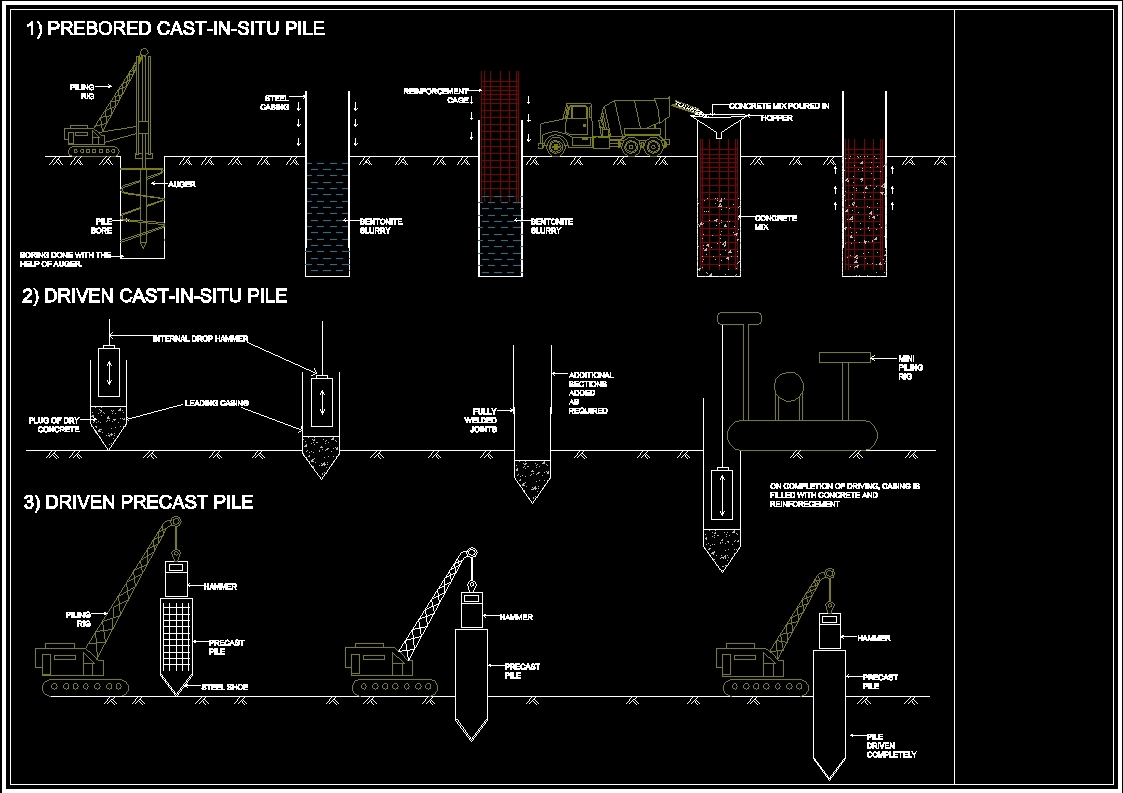 Pilings Three Types Dwg Detail For Autocad Designs Cad