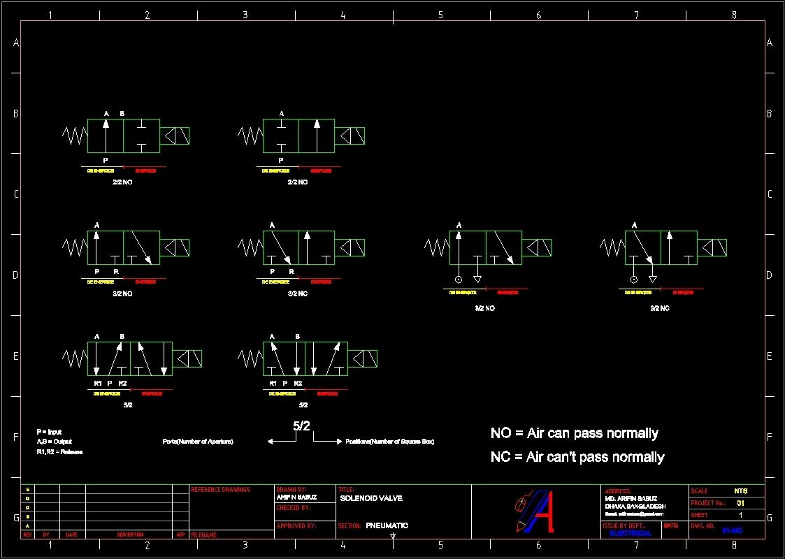 Pnuematic Valve Symbols besides Plumbing Symbol as well Maxresdefault further Solenoid Valve Symbol Instrument D Dwg Block For Autocad also Px Symbol Shuttle Valve Svg. on air release valve symbol