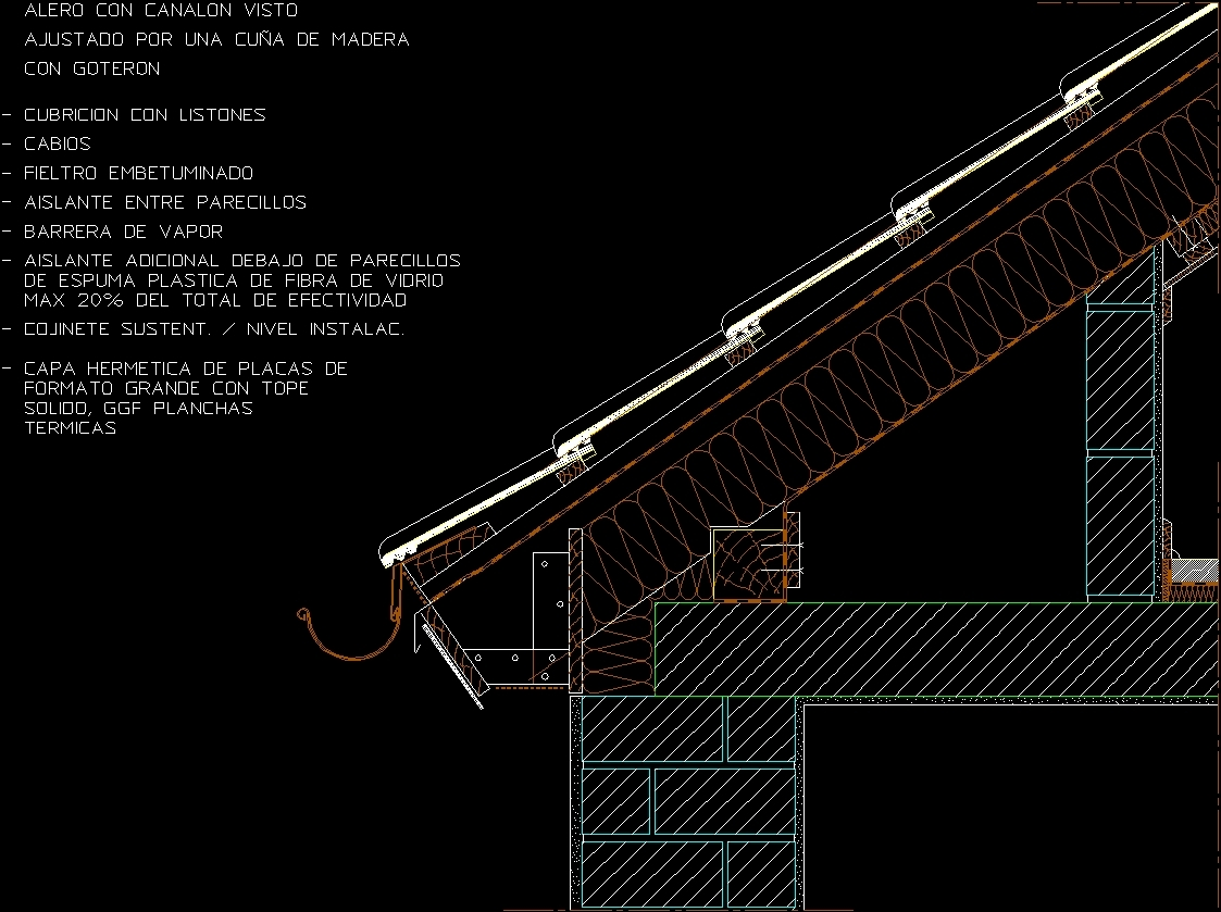 Eaves With Gutter Dwg Block For Autocad Designs Cad