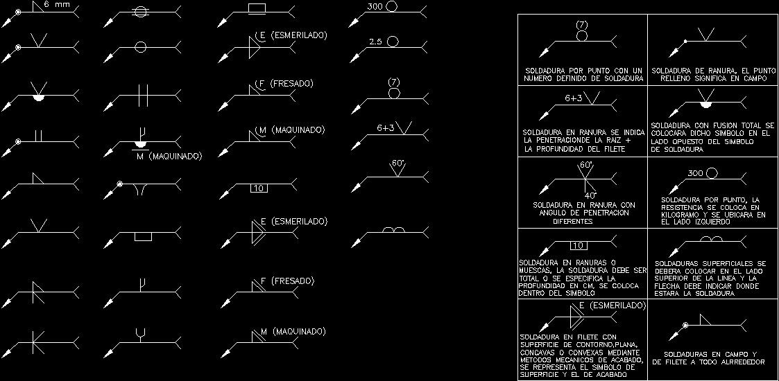 Welding Symbols Dwg Block For Autocad Designs Cad