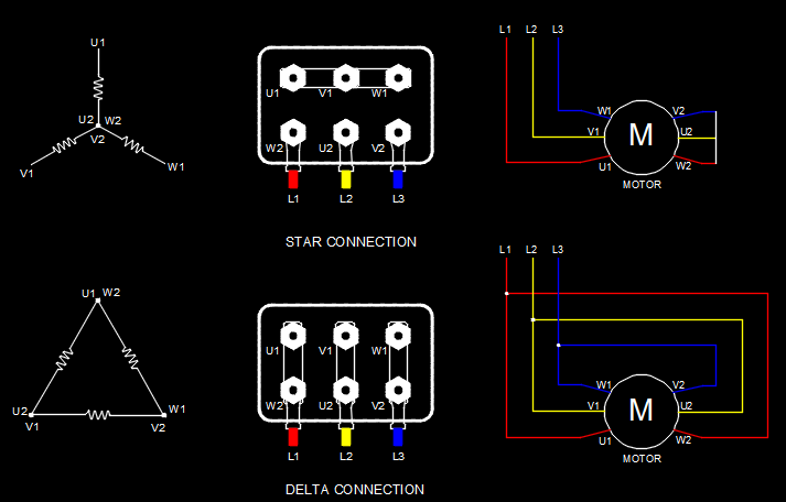 Three Phase Induction Motor Connection • Designs CAD